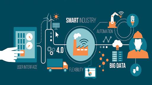 Công nghiệp 4.0 - Xu hướng thế giới và chính sách phát triển ở ...