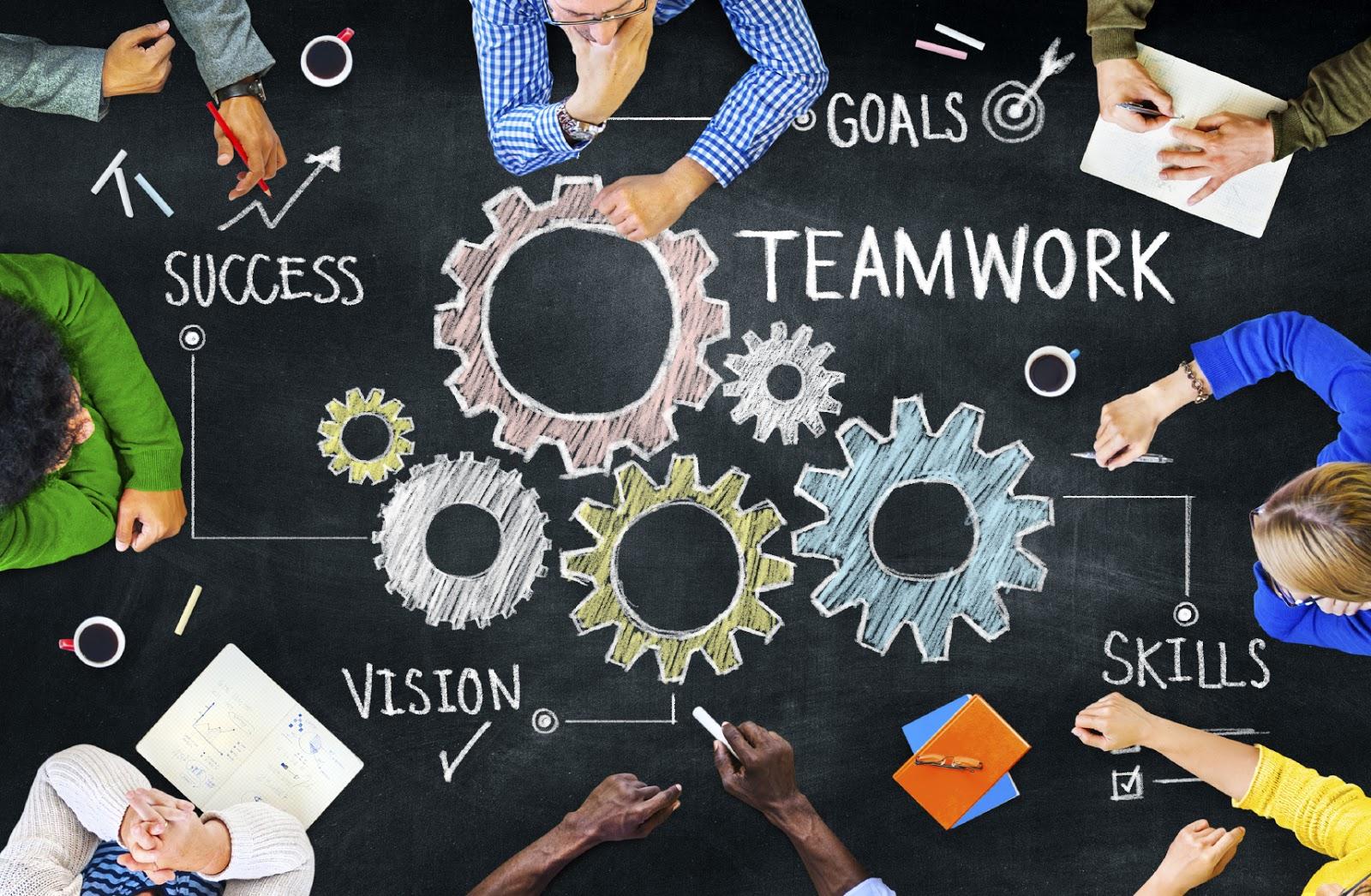 Phương pháp nhận diện ứng viên có kỹ năng làm việc nhóm thông qua ...