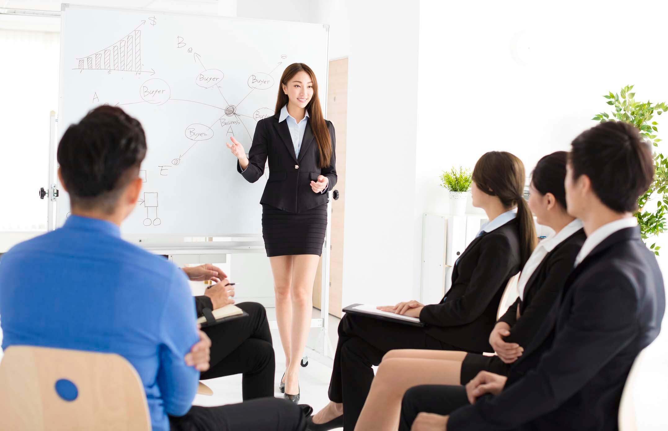 Tầm quan trọng của kĩ năng thuyết trình