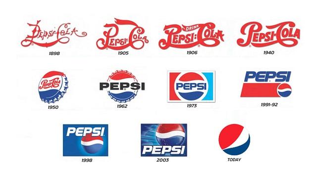 Chiến lược marketing 4P của Pepsi tại thị trường Việt Nam - Cộng đồng  Digital Marketing