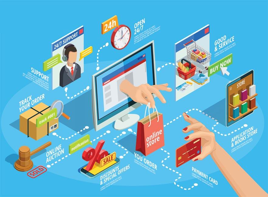 Thương mại điện tử là gì? Hé lộ sự thật về TMĐT ở Việt Nam