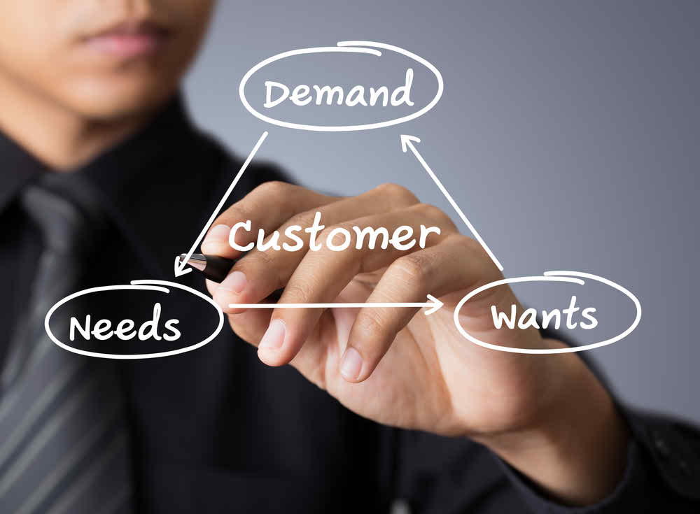 kiến thức về marketing