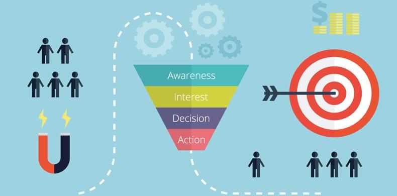 Tầm quan trọng của Content marketing đối với sự phát triển của doanh nghiệp