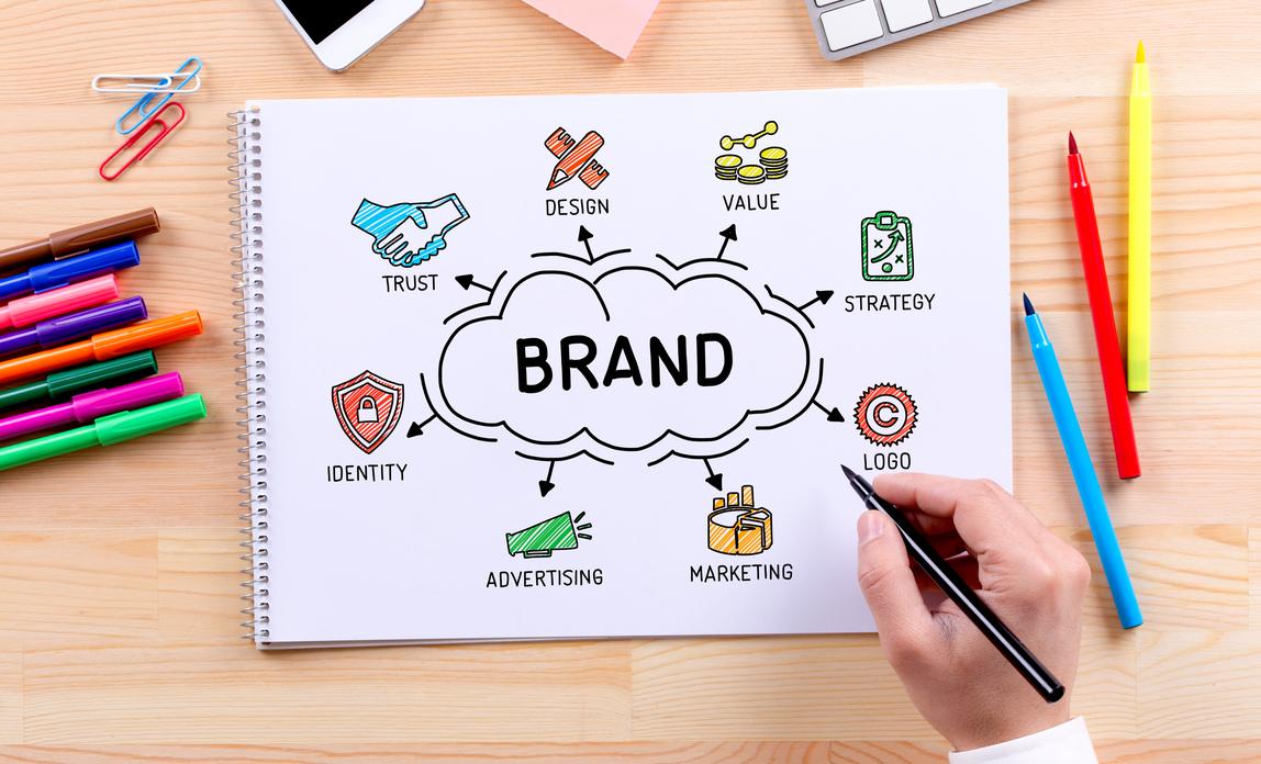 Cách xây dựng thương hiệu