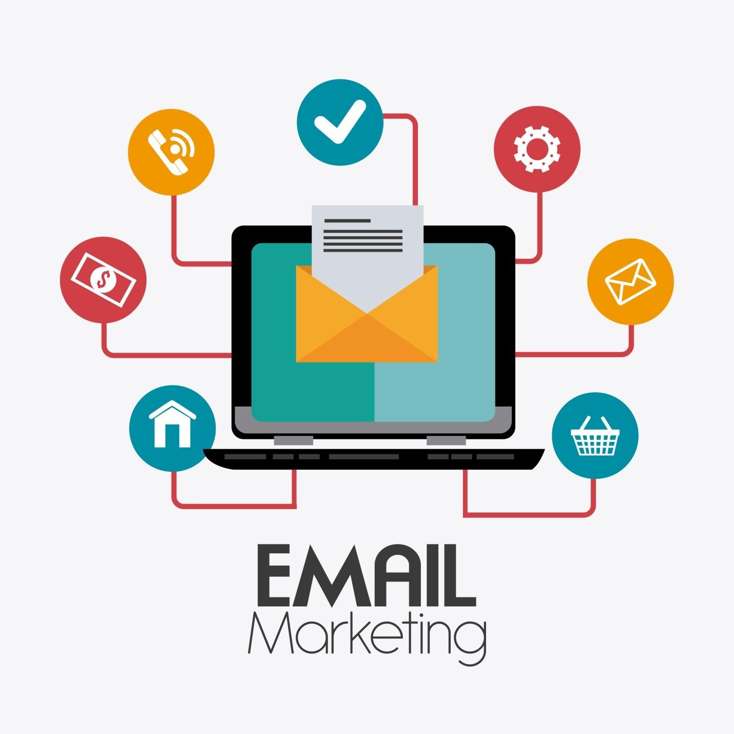 Cách làm email marketing cho người mới bắt đầu - Phần Mềm Marketing - SMS Marketing - Email Marketing