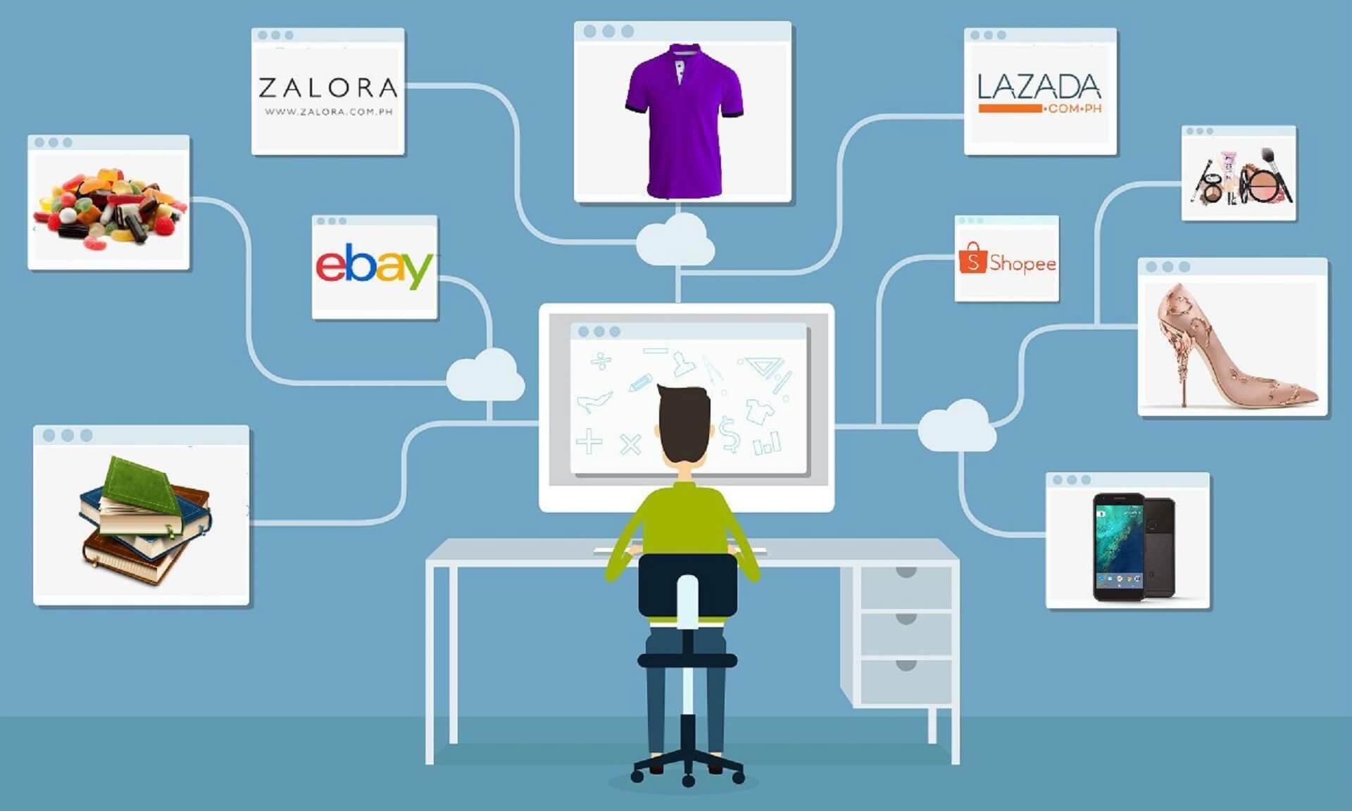 Hướng dẫn Kinh doanh online thành công cho người mới bắt đầu 2021