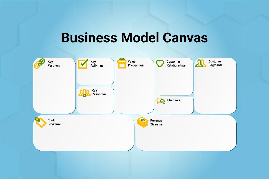 Business Model Canvas: Công Cụ Lập Kế Hoạch Kinh Doanh Trong 20 Phút - Q's  Blog